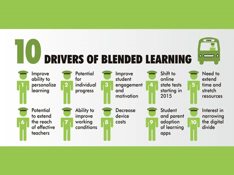 Ten drivers of blended learning